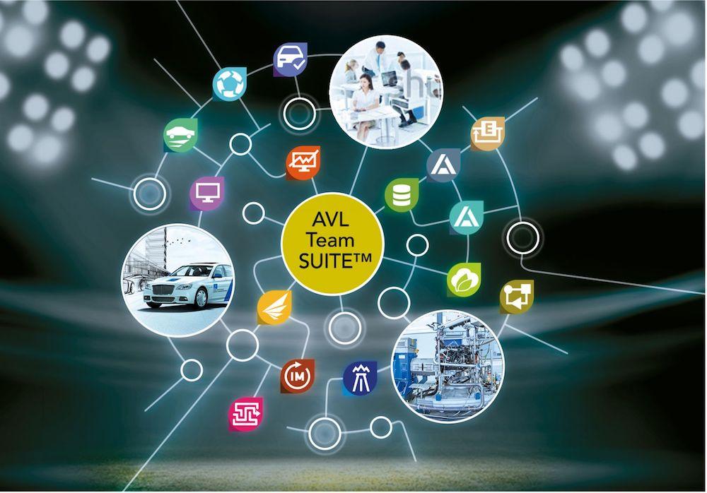 نرم افزارهای اتوماسیون، کنترل، شبیه سازی، کالیبراسیون، آلایندگی، تاییدیه، مدیریت و آنالیز اطلاعات و مدیریت فرآیند خودرو
