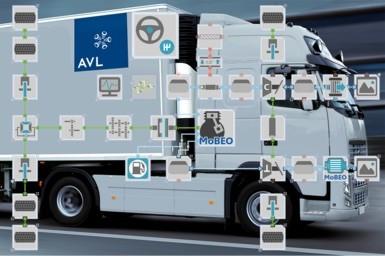 نرم افزار AVL CRUISE M شرکت پارس رایزن