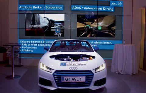 AVL at 38th International Vienna Motor Symposium